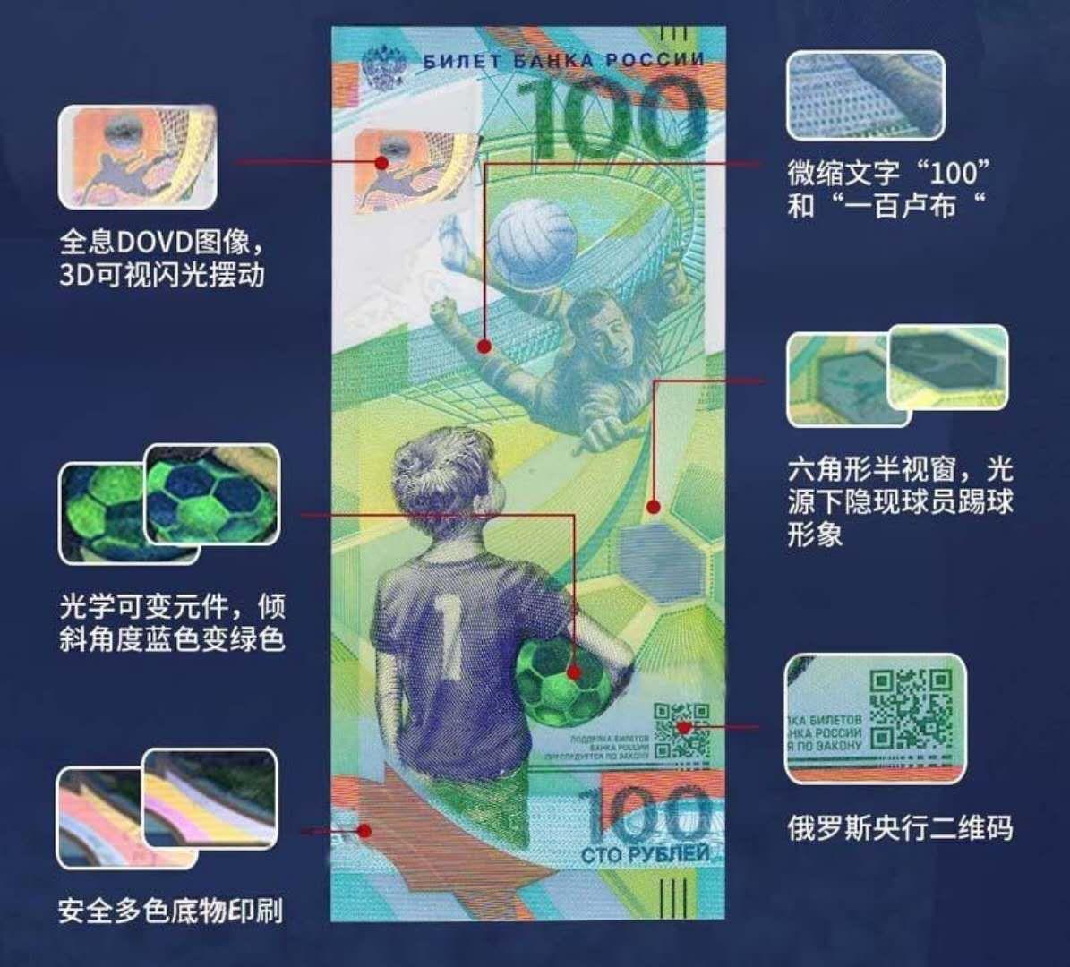 【2018世界杯纪念钞】60元