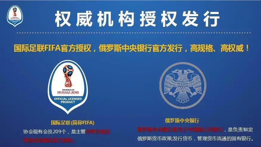 2018年俄罗斯世界杯纪念钞